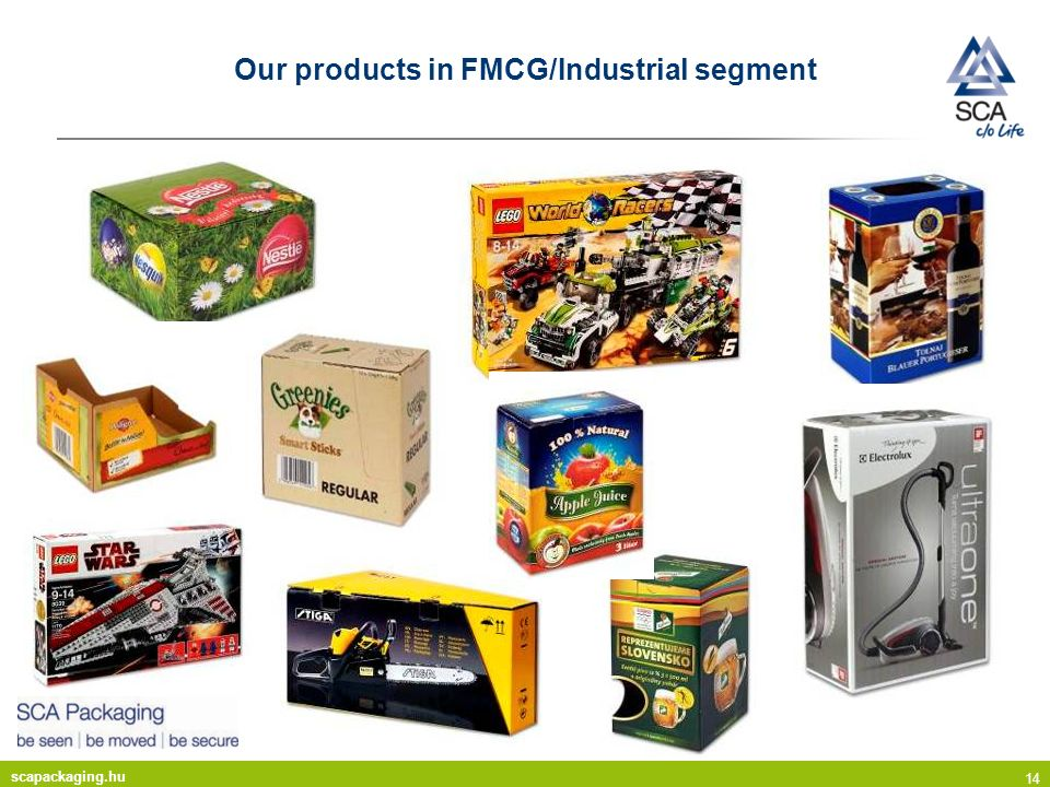 Our products in FMCG/Industrial segment
