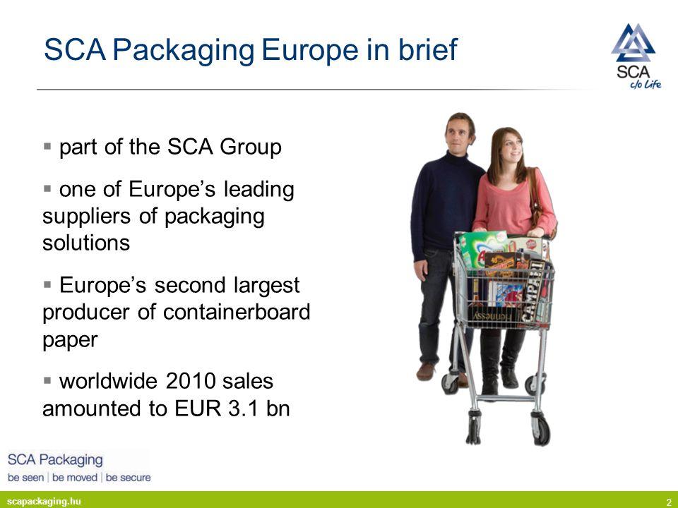 SCA Packaging Europe in brief