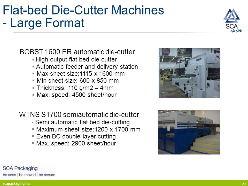 Flat-bed Die-Cutter Machines - Large Format