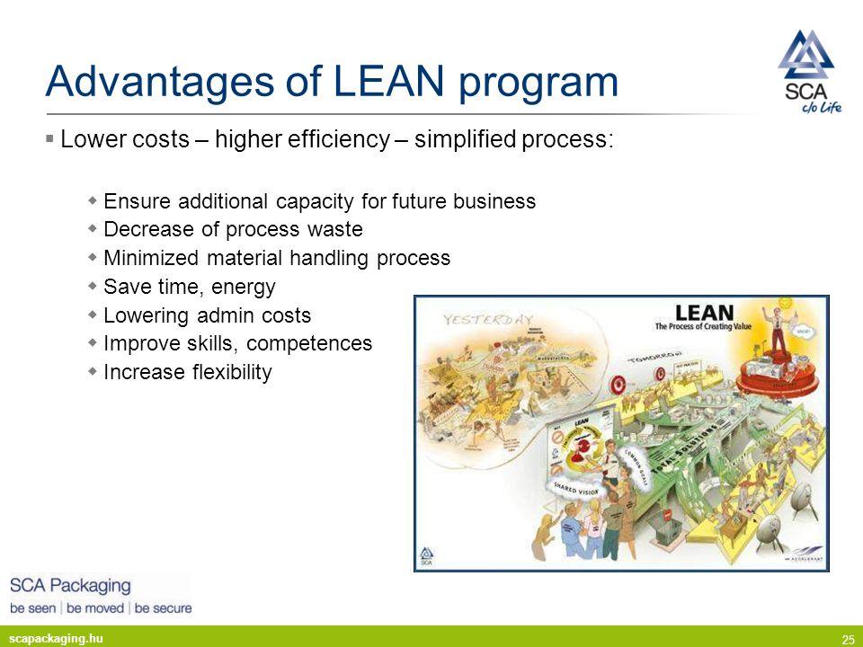 Advantages of LEAN program