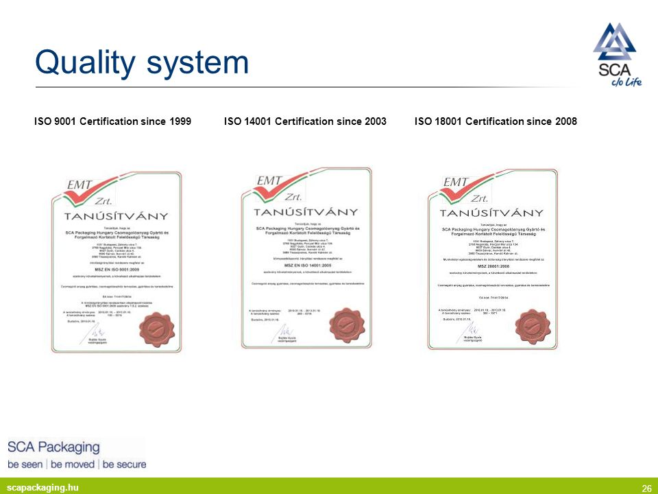 Quality system ISO 9001 Certification since 1999 ISO 14001 Certification since 2003 ISO 18001 Certification since 2008.