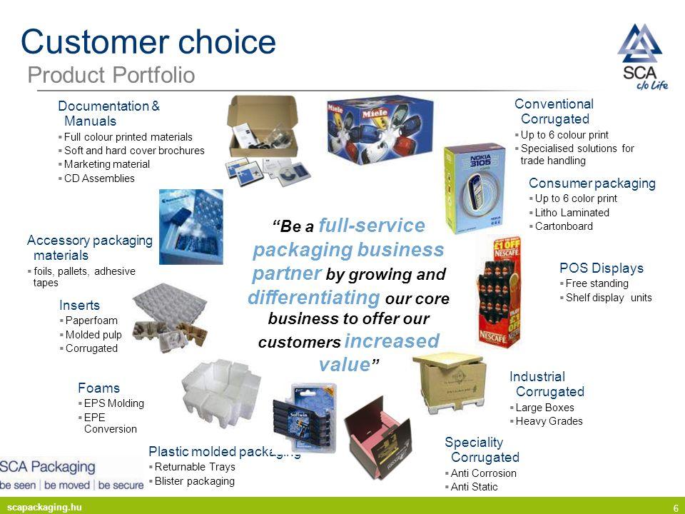 Customer choice Product Portfolio