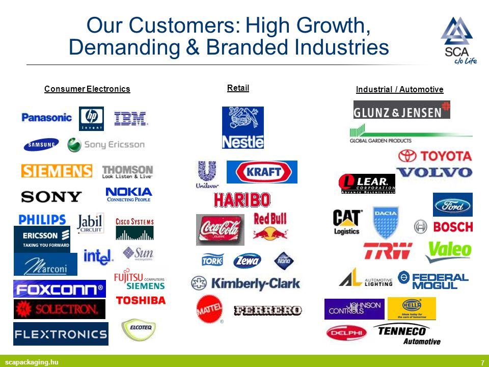 Our Customers: High Growth, Demanding & Branded Industries
