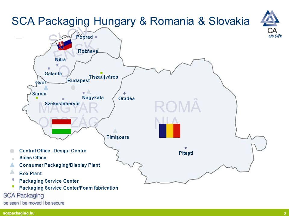 SCA Packaging Hungary & Romania & Slovakia