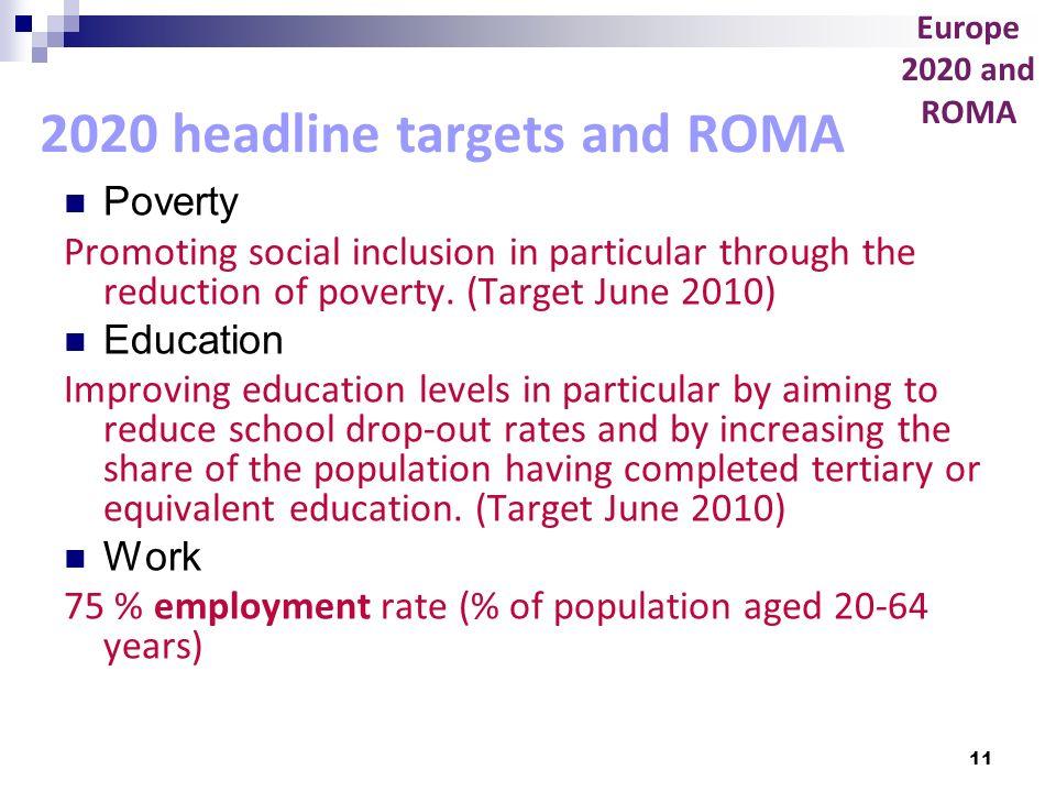 2020 headline targets and ROMA