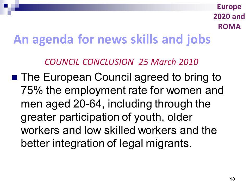 COUNCIL CONCLUSION 25 March 2010