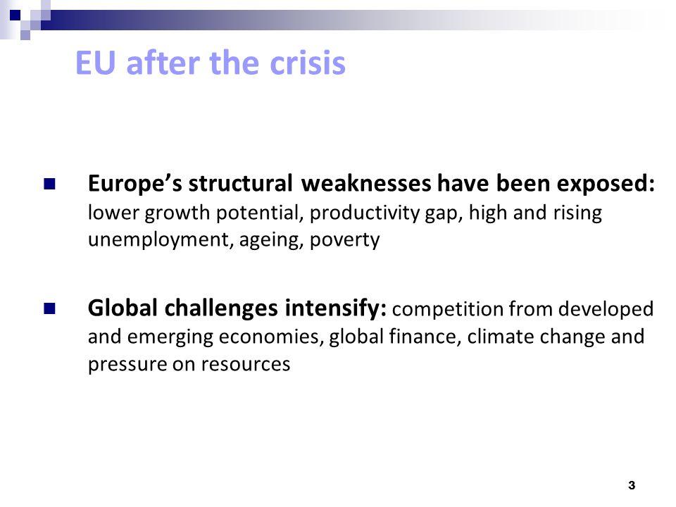 EU after the crisis