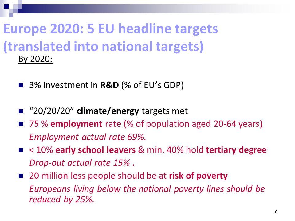Europe 2020: 5 EU headline targets (translated into national targets)