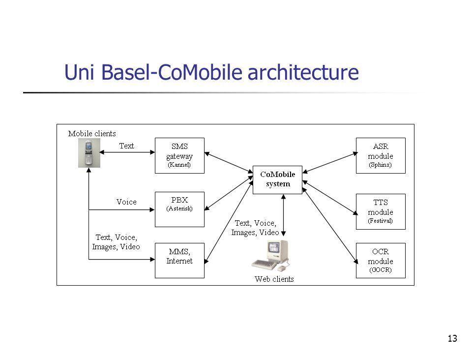 Uni Basel-CoMobile architecture