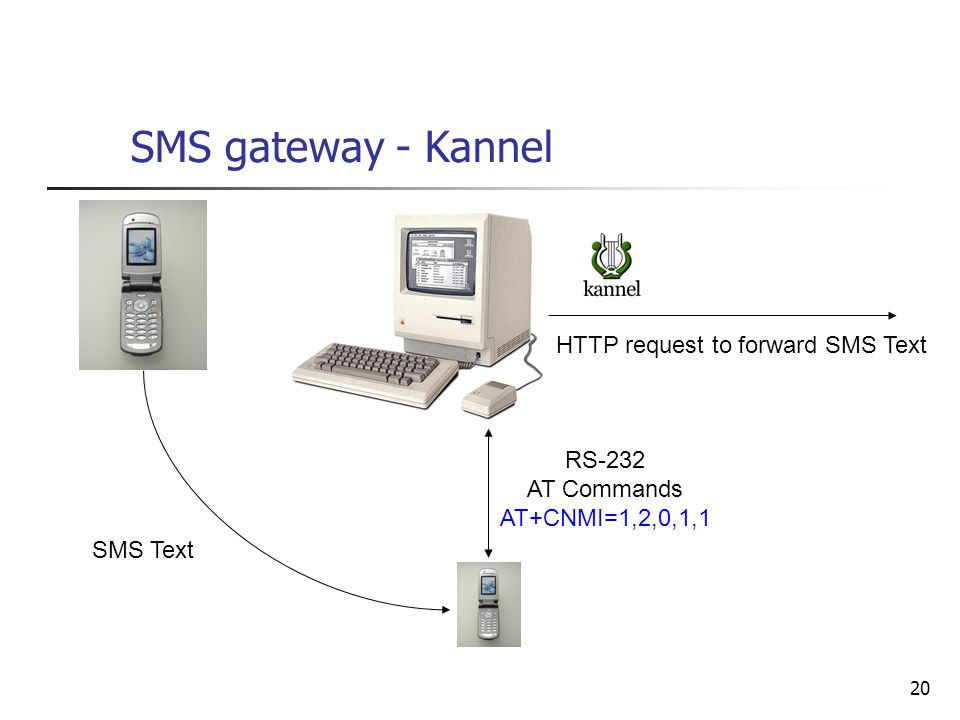 HTTP request to forward SMS Text