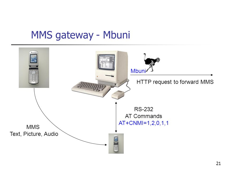 HTTP request to forward MMS