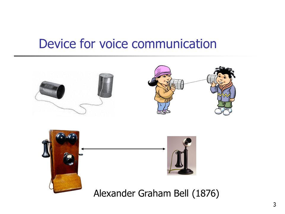 Device for voice communication