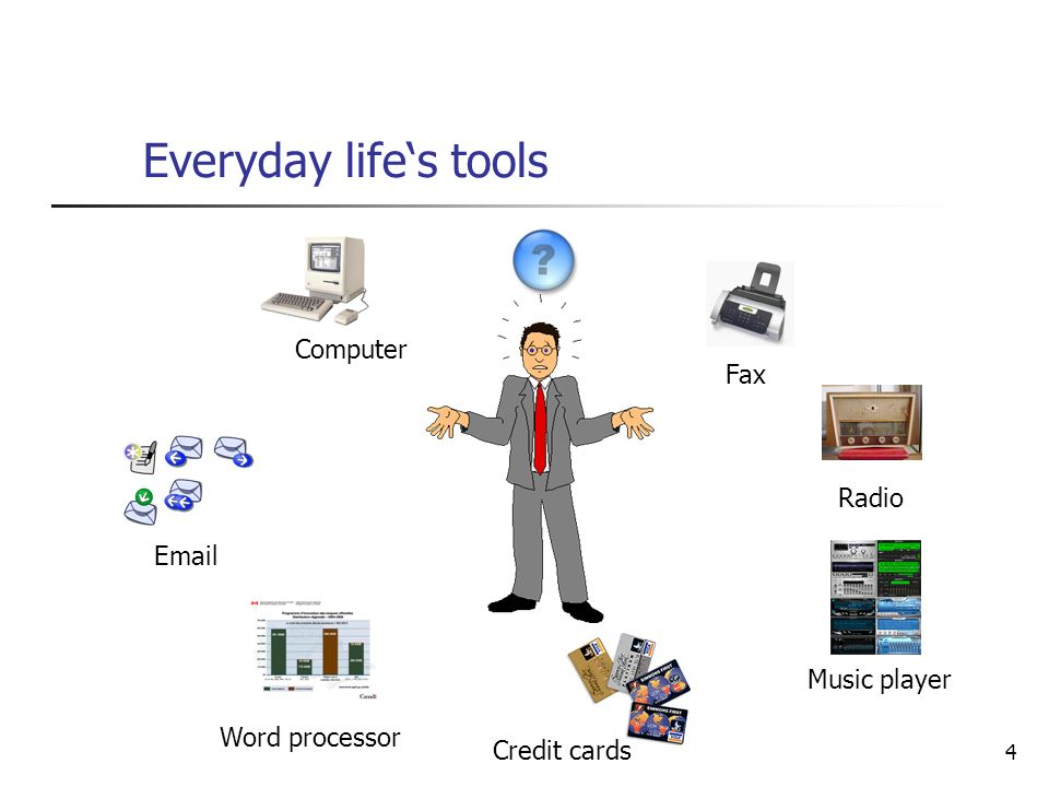 Everyday life's tools Computer Fax Radio Email Music player