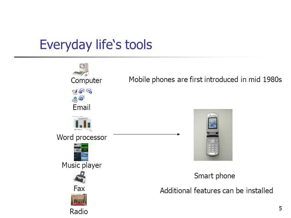 Everyday life's tools Mobile phones are first introduced in mid 1980s
