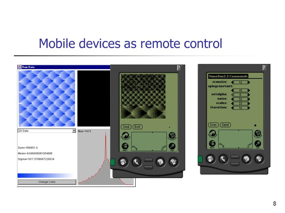 Mobile devices as remote control