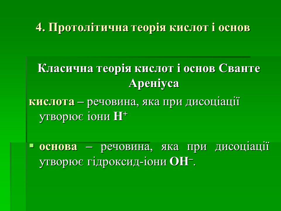 4. Протолітична теорія кислот і основ
