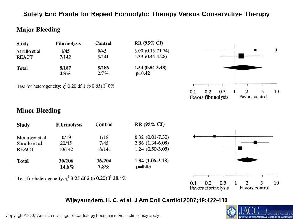 Wijeysundera, H. C. et al. J Am Coll Cardiol 2007;49:422-430