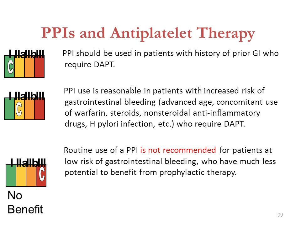 PPIs and Antiplatelet Therapy