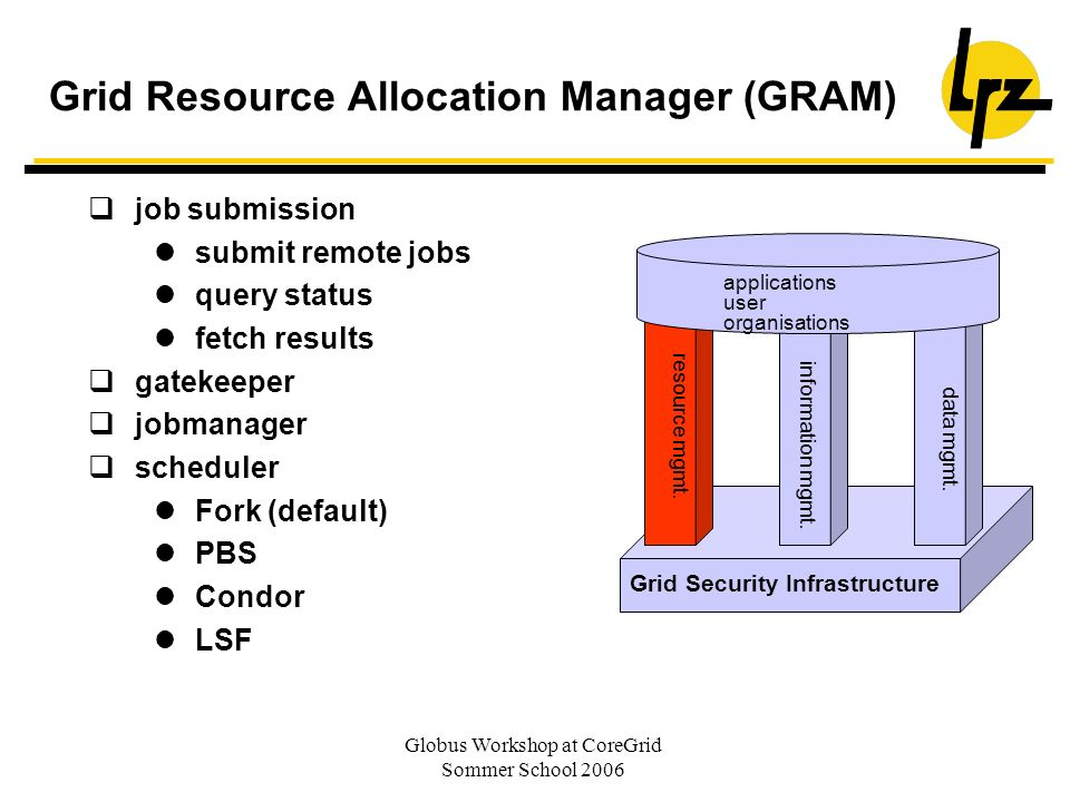 Grid Resource Allocation Manager (GRAM)