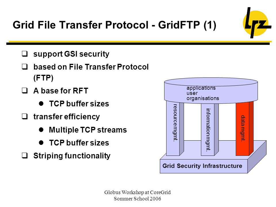 Grid File Transfer Protocol - GridFTP (1)