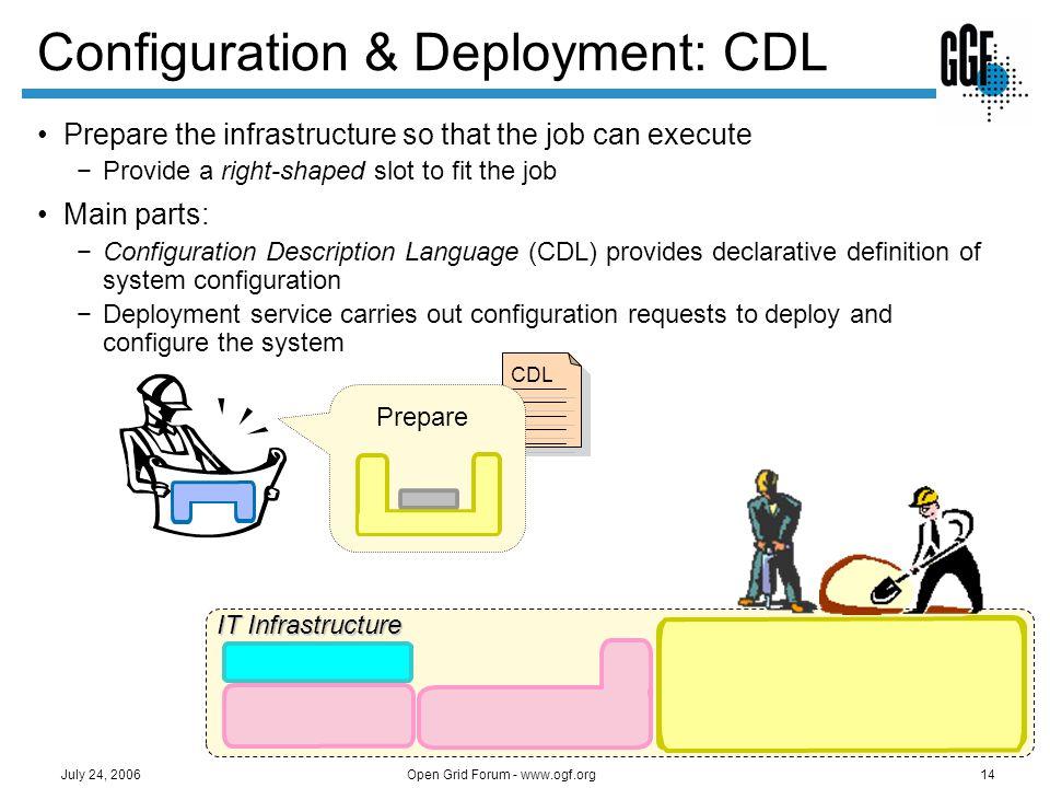 Configuration & Deployment: CDL