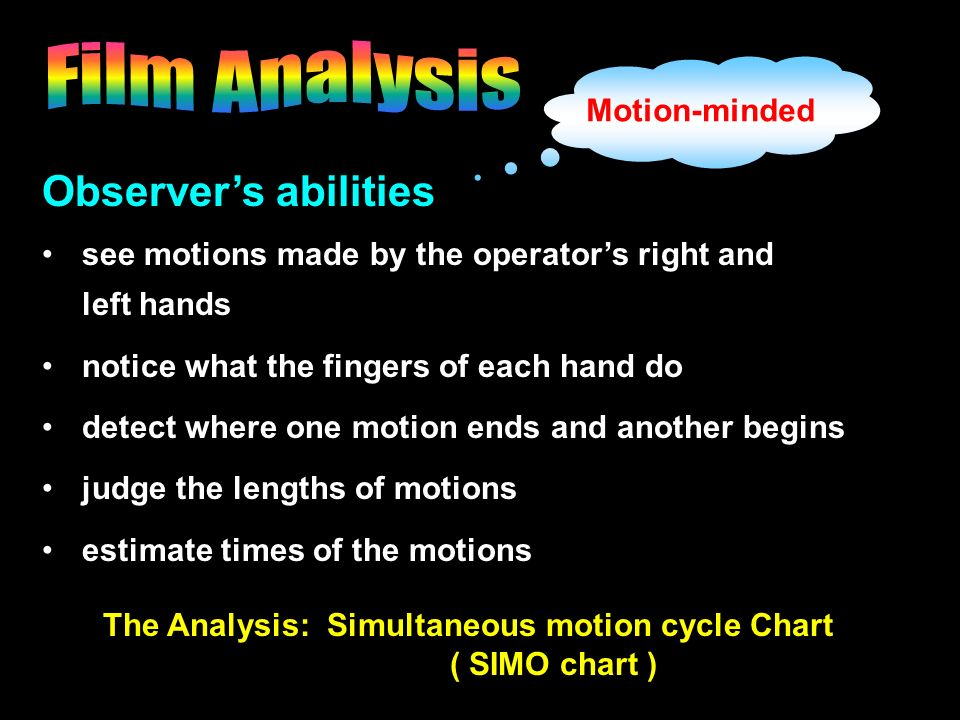 micro motion study They were also responsible for the development of detailed motion picture  studies, termed as micro motion studies, which are extremely useful for analyzing .