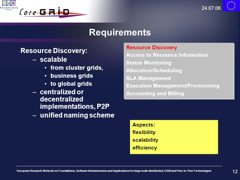 Requirements Resource Discovery: scalable