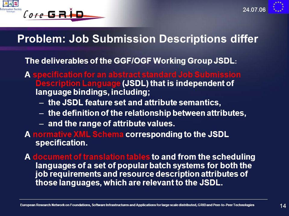 Problem: Job Submission Descriptions differ
