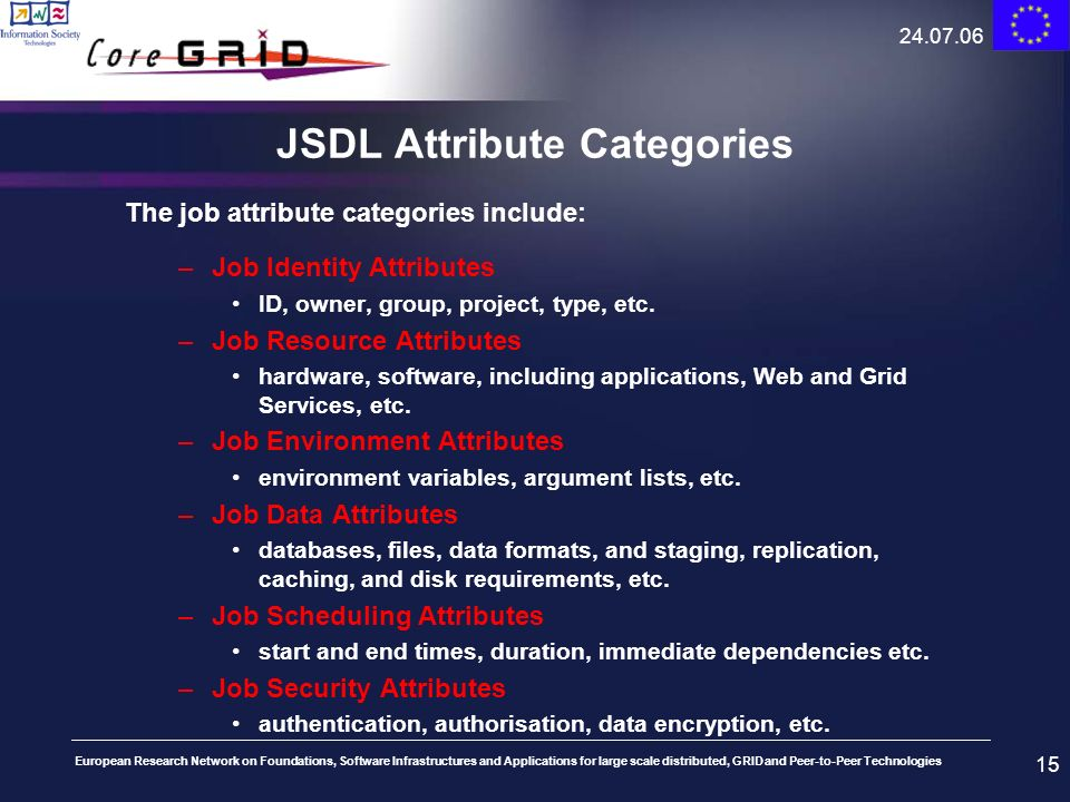 JSDL Attribute Categories