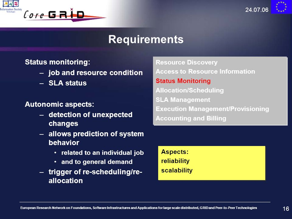 Requirements Status monitoring: job and resource condition SLA status