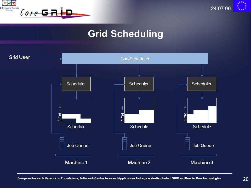 Grid Scheduling 24.07.06 Grid User Machine 1 Machine 2 Machine 3