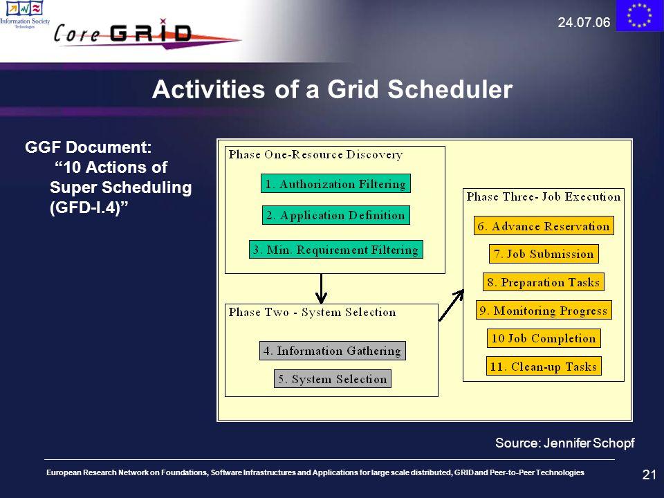 Activities of a Grid Scheduler