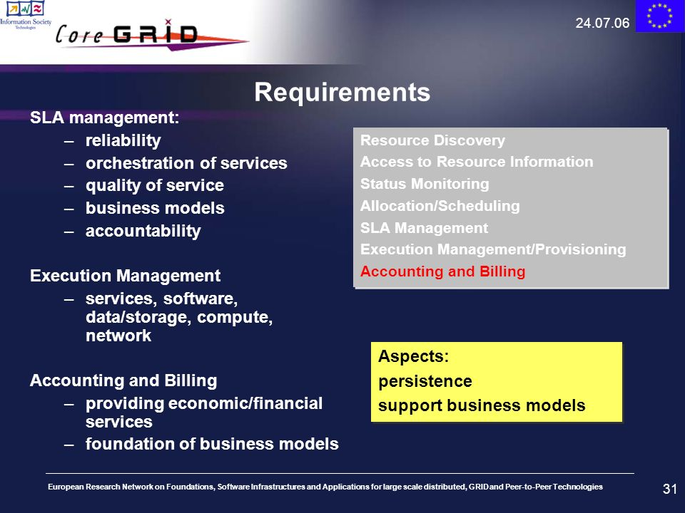 Requirements SLA management: reliability orchestration of services
