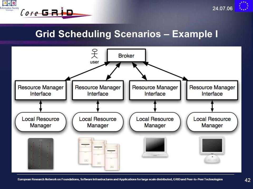 Grid Scheduling Scenarios – Example I