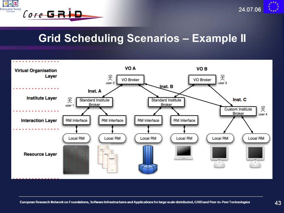 Grid Scheduling Scenarios – Example II