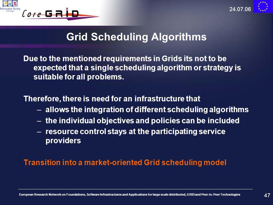 Grid Scheduling Algorithms