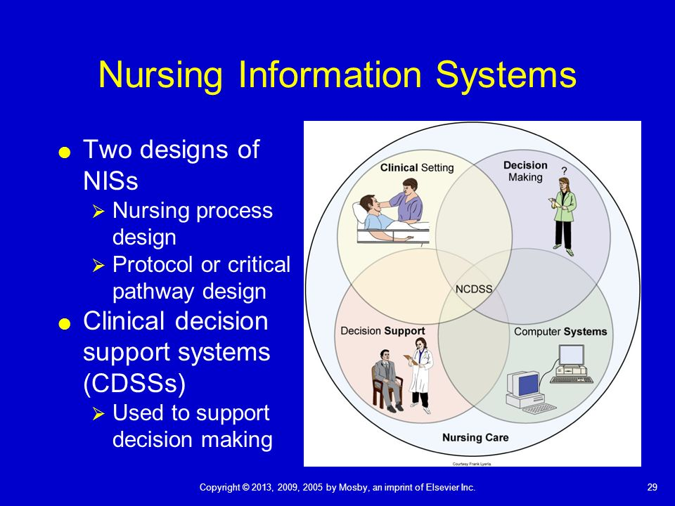 Documentation And Informatics Ppt Download