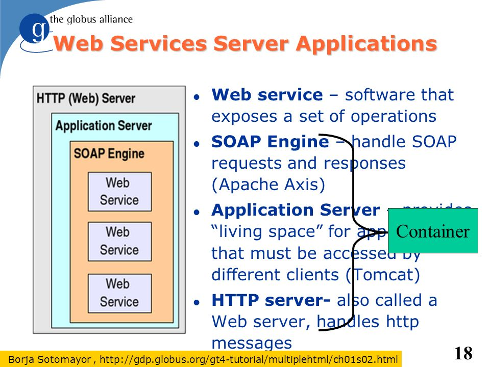 Web Services Server Applications