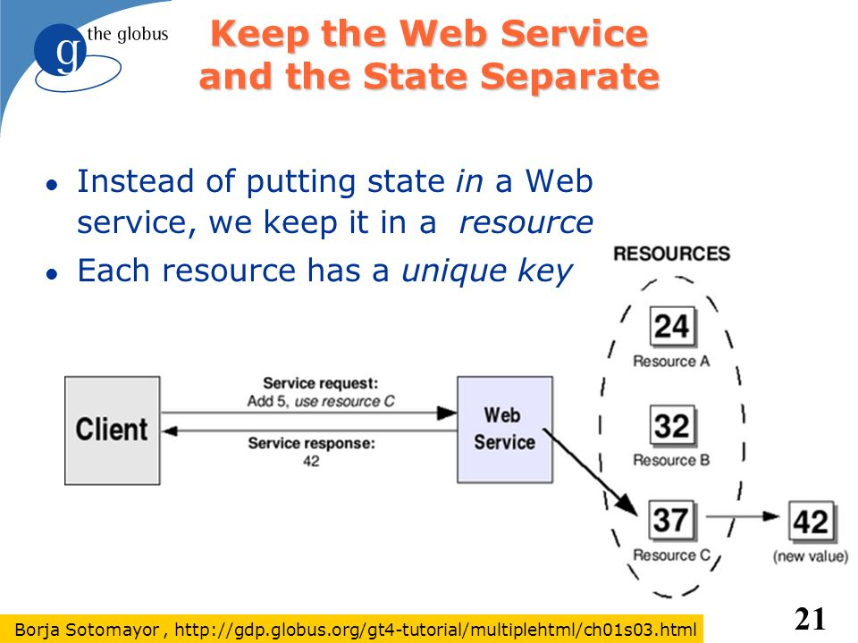 Keep the Web Service and the State Separate