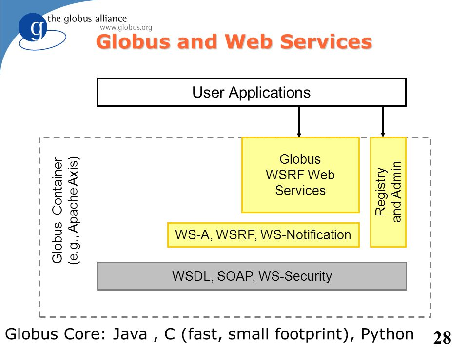 Globus and Web Services