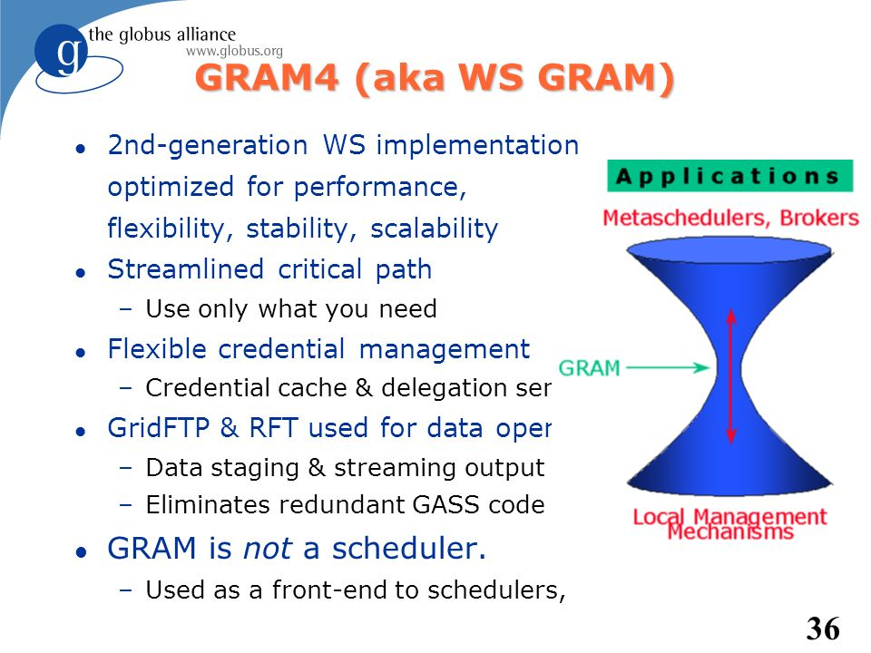 GRAM4 (aka WS GRAM) GRAM is not a scheduler.
