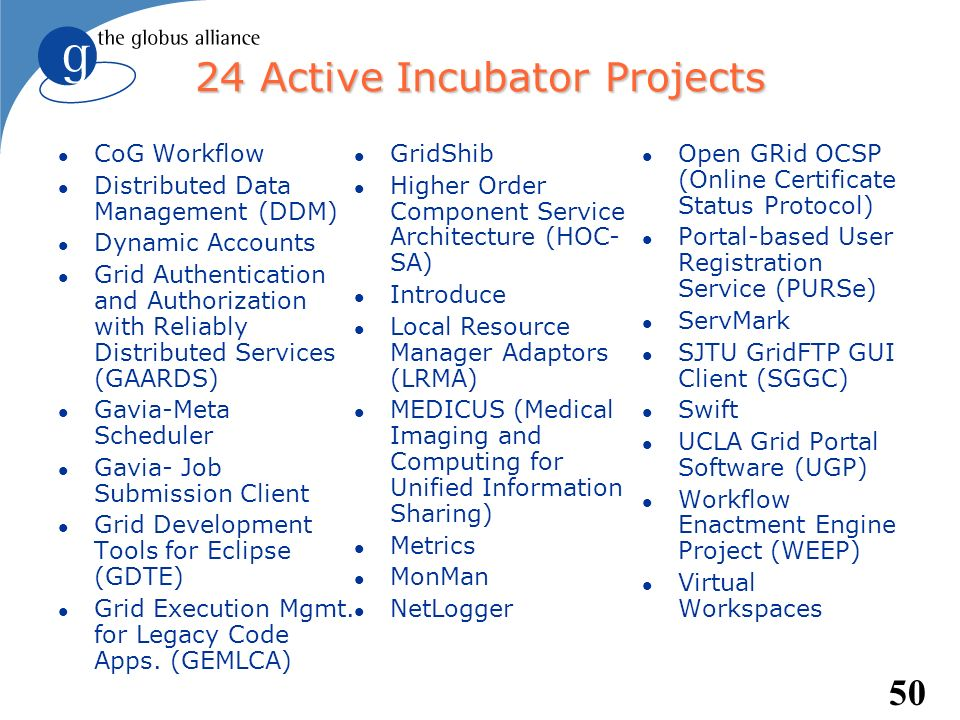 24 Active Incubator Projects