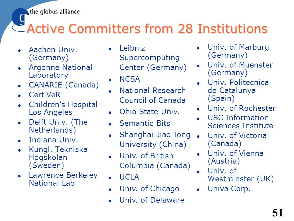 Active Committers from 28 Institutions