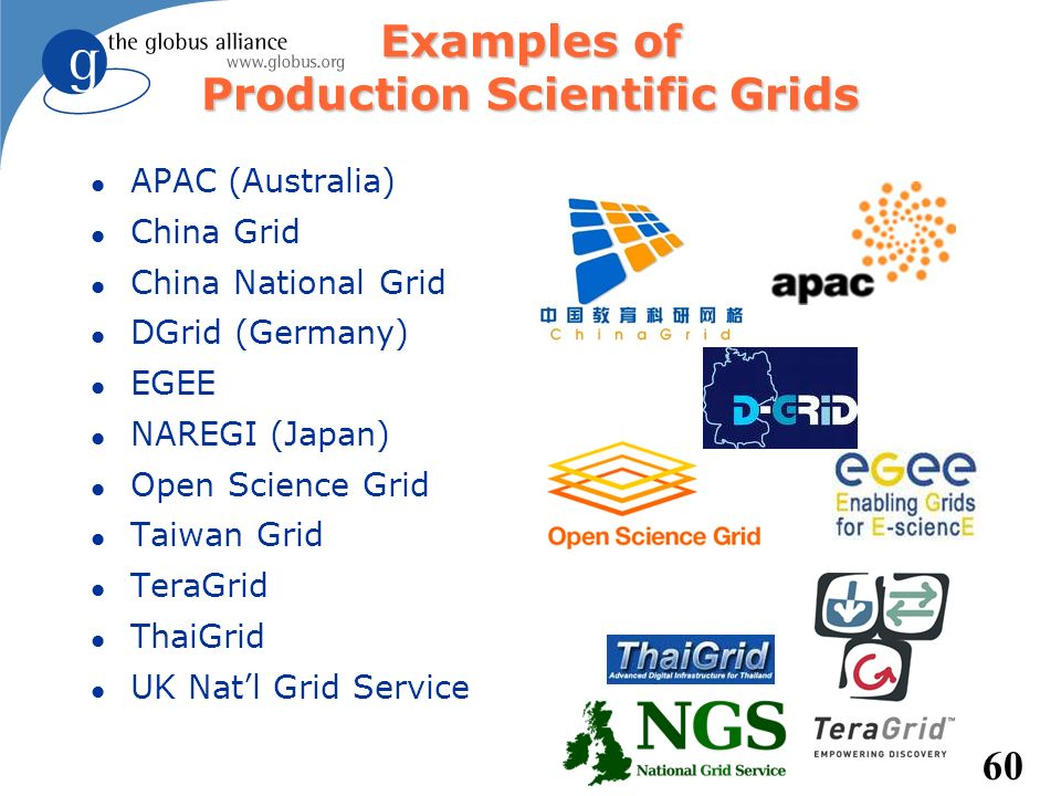 Examples of Production Scientific Grids