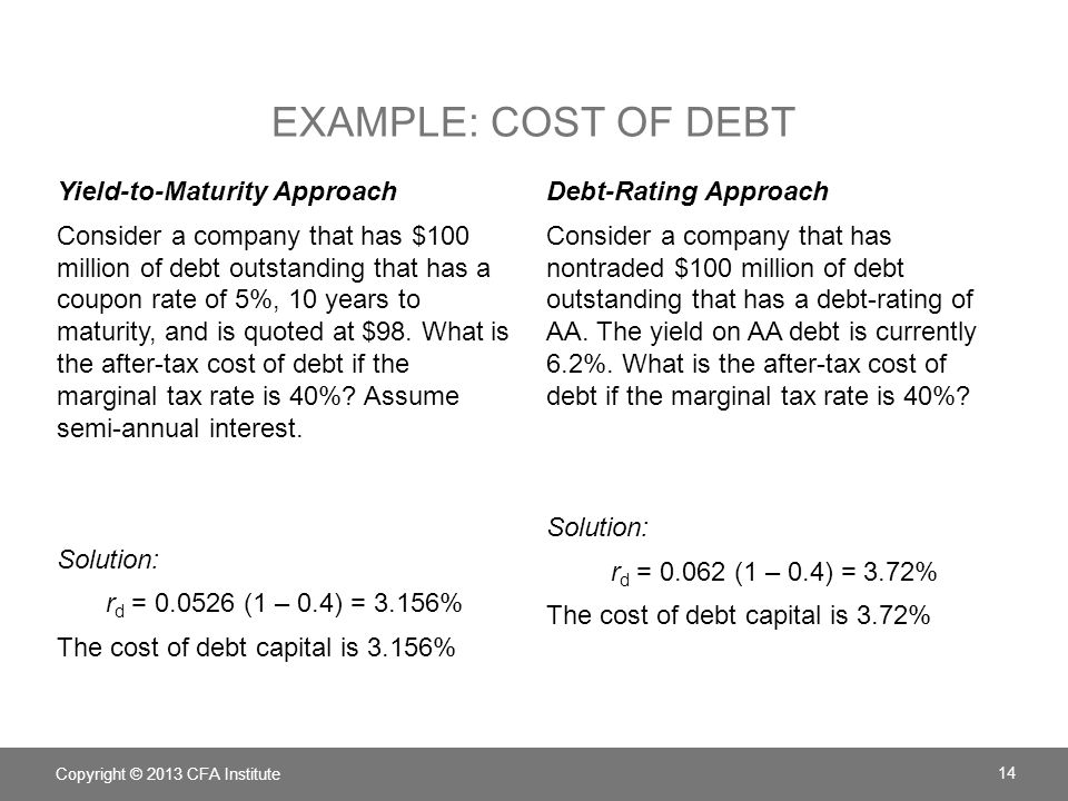 Cut The Cost Of Debt