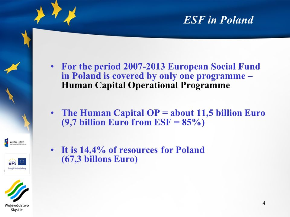 ESF in Poland For the period 2007-2013 European Social Fund in Poland is covered by only one programme – Human Capital Operational Programme.