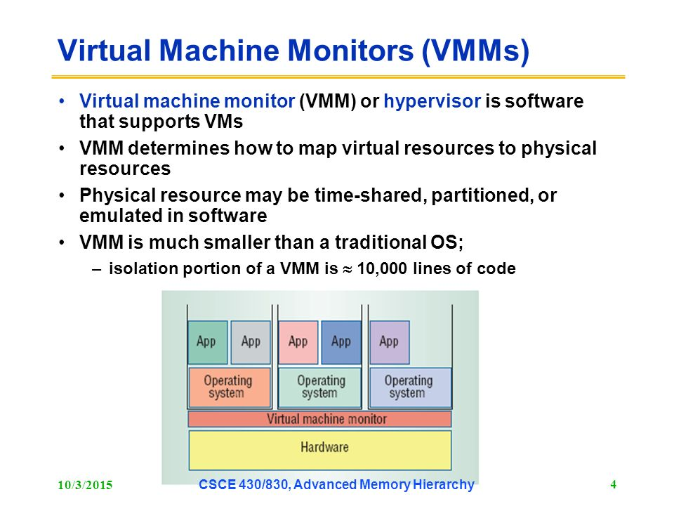 how to add a virtual monitor