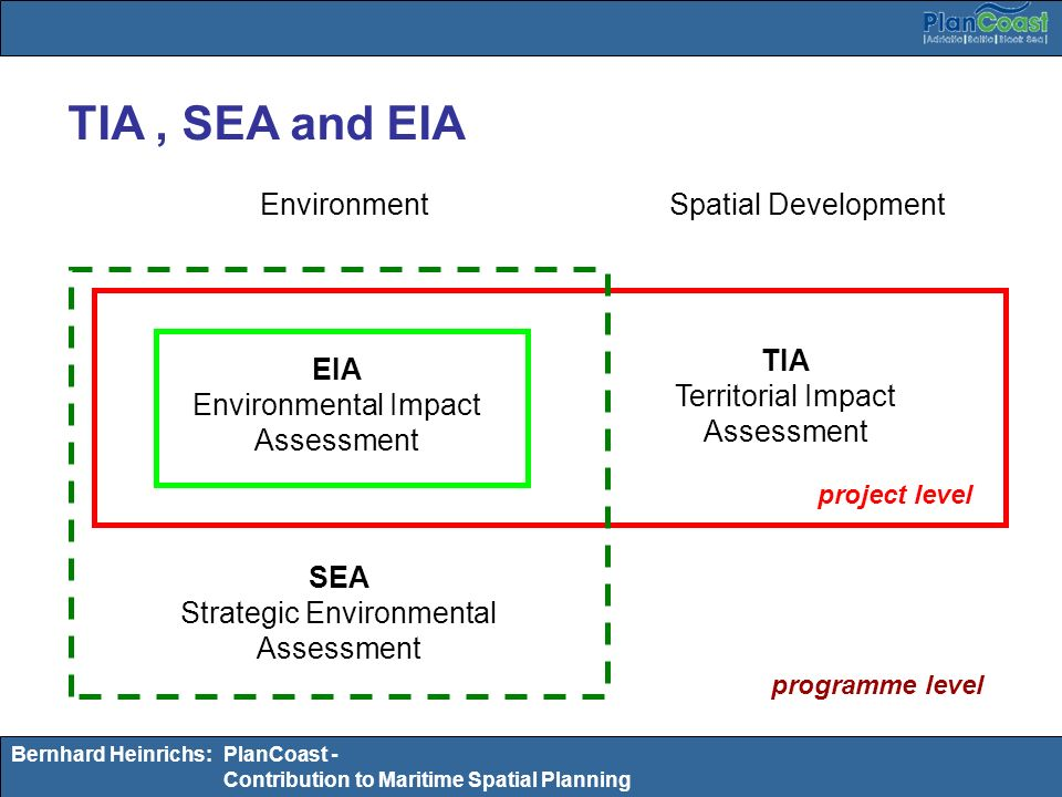 TIA , SEA and EIA Environment Spatial Development
