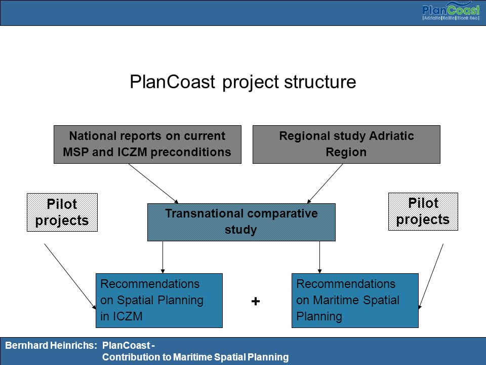 PlanCoast project structure