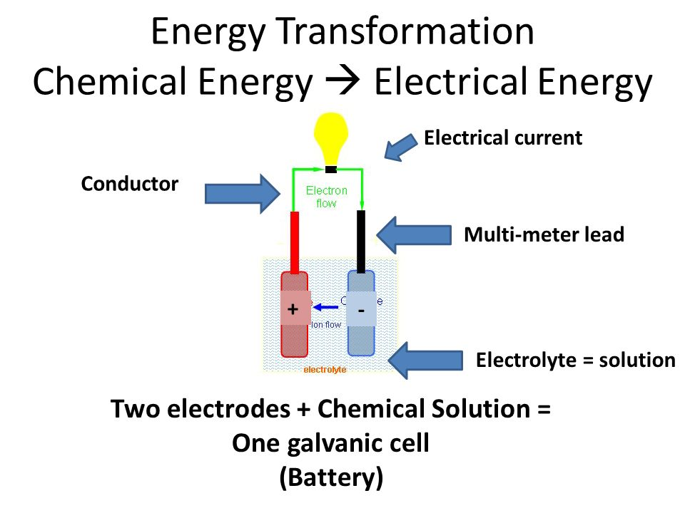 Energy Transformation In Battery Ace Energy